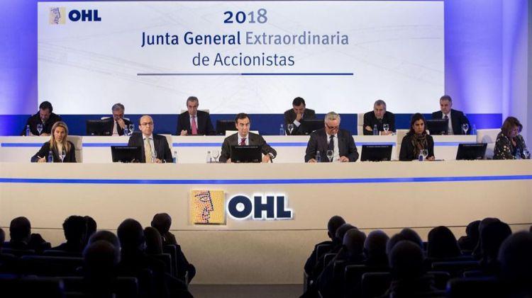 OHL se desploma un 20% en Bolsa tras pérdidas de 843 millones